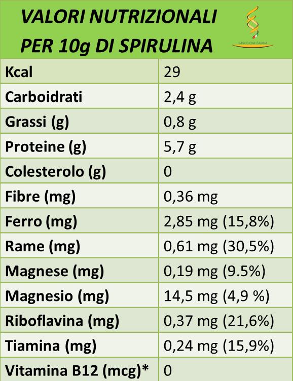 tabella spirulina valori nutrizionali